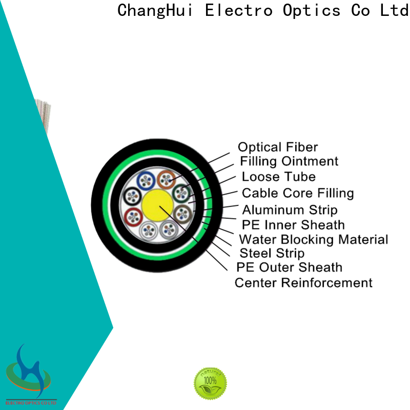 optical siecor fiber optic cable Suppliers industrial imaging