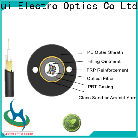 fiber optic cable technology