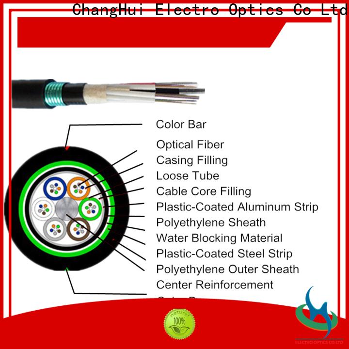 ChangHui Wholesale fiber optic cost Suppliers industrial imaging
