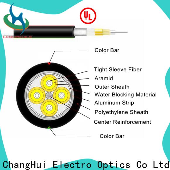fiber optic cost