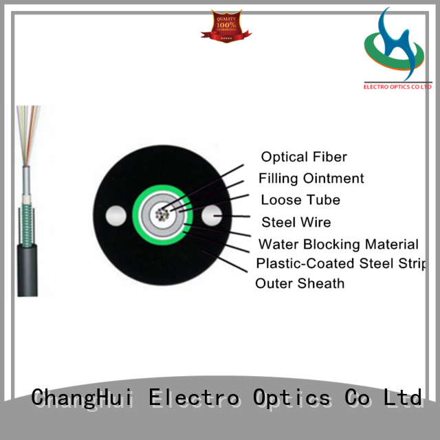 optical optical cable reticle industrial imaging