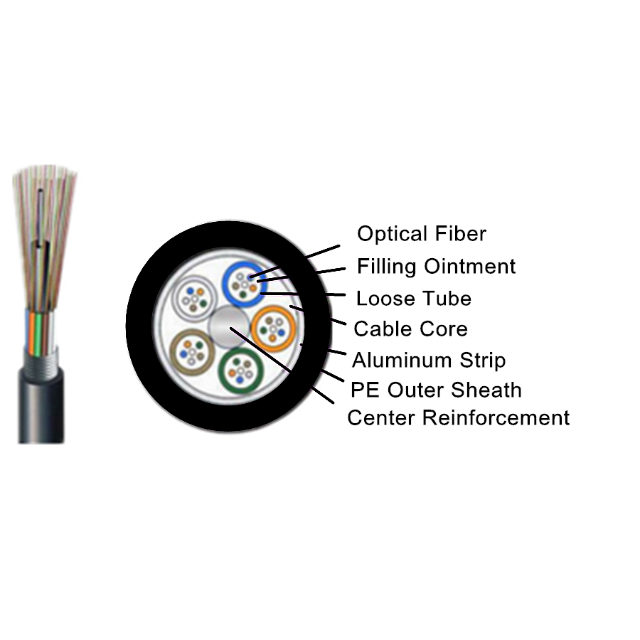 Optical Fiber Products CHFiber-GYTA-1911