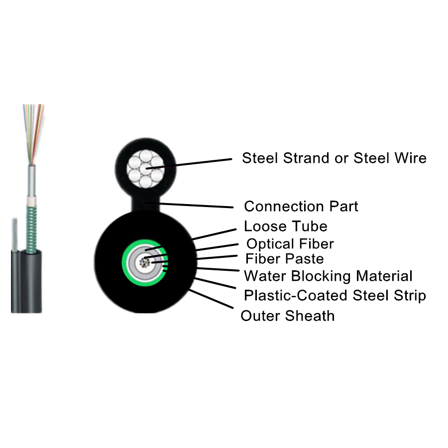 CHFiber-GYXTC8S-1915 Optical Fiber Products