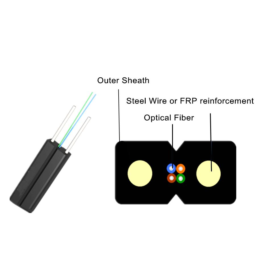 fused fiber splitter & Fiber collimating lens