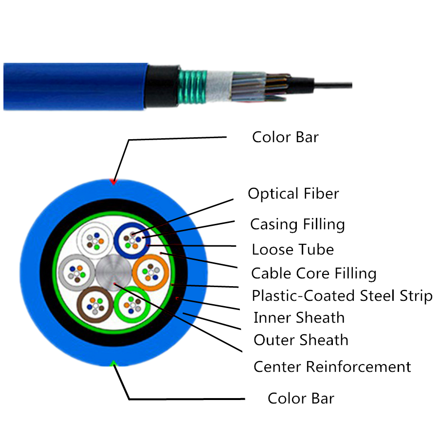 CHFiber-MGTSV-1923 Optical Fiber Products