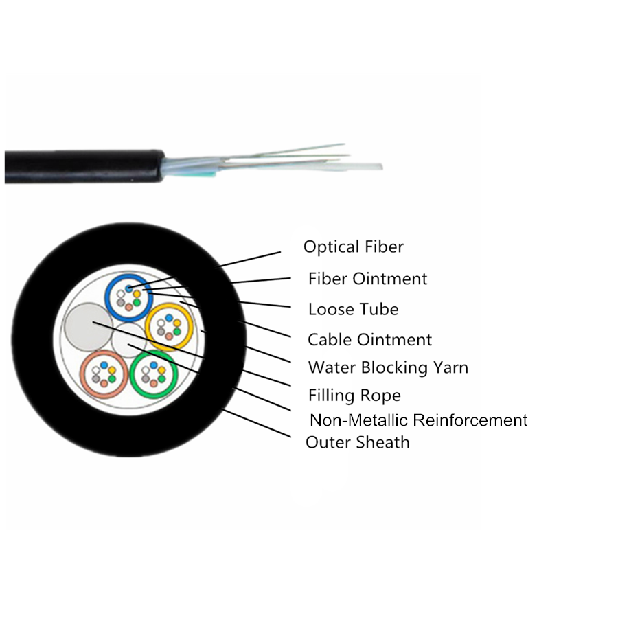 CHFiber-GYFTZY-1925 Optical Fiber Products