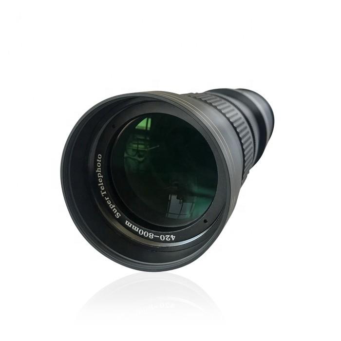 Telephoto Zoom Camera FA Lenses