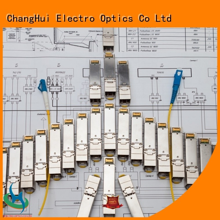 ChangHui optical advanced optical components optics