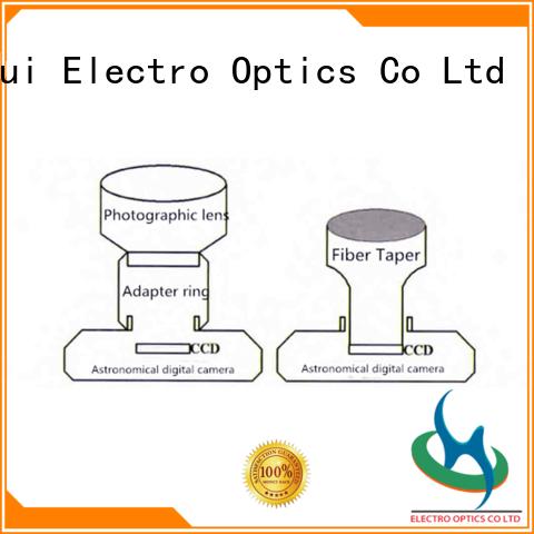 ChangHui optical fiber taper optics optical transmission
